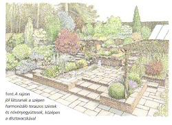 140 terv: nagy segítség kis kertekhez