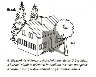 2009-től energia-tanúsítványt kell kiállíttatnunk lakásunkról