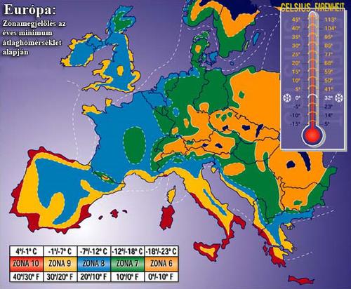 Europa-zonak