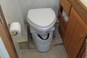 A komposzt WC használata