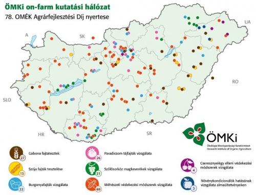 on_farm_omki