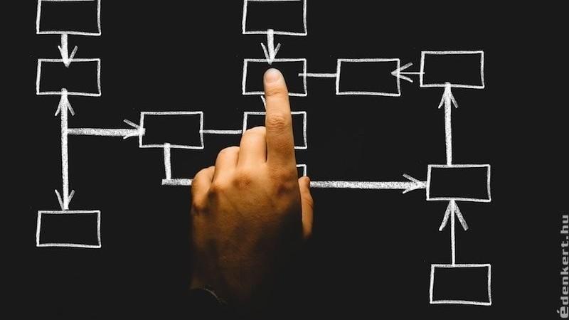 A HR reorganizációja elkerülhetetlen